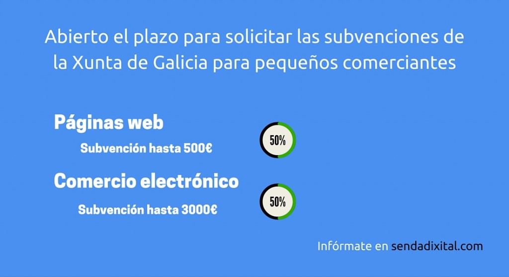 Subvenciones Xunta de Galicia para pequeños comercios - Sendadixital